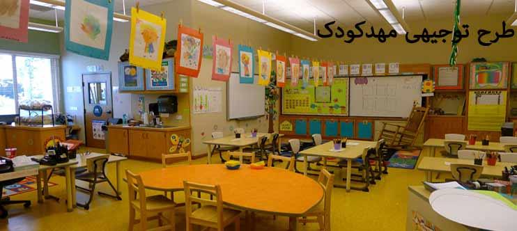 طرح کسب و کاری تجاری مرکز نگهداری کودکان
