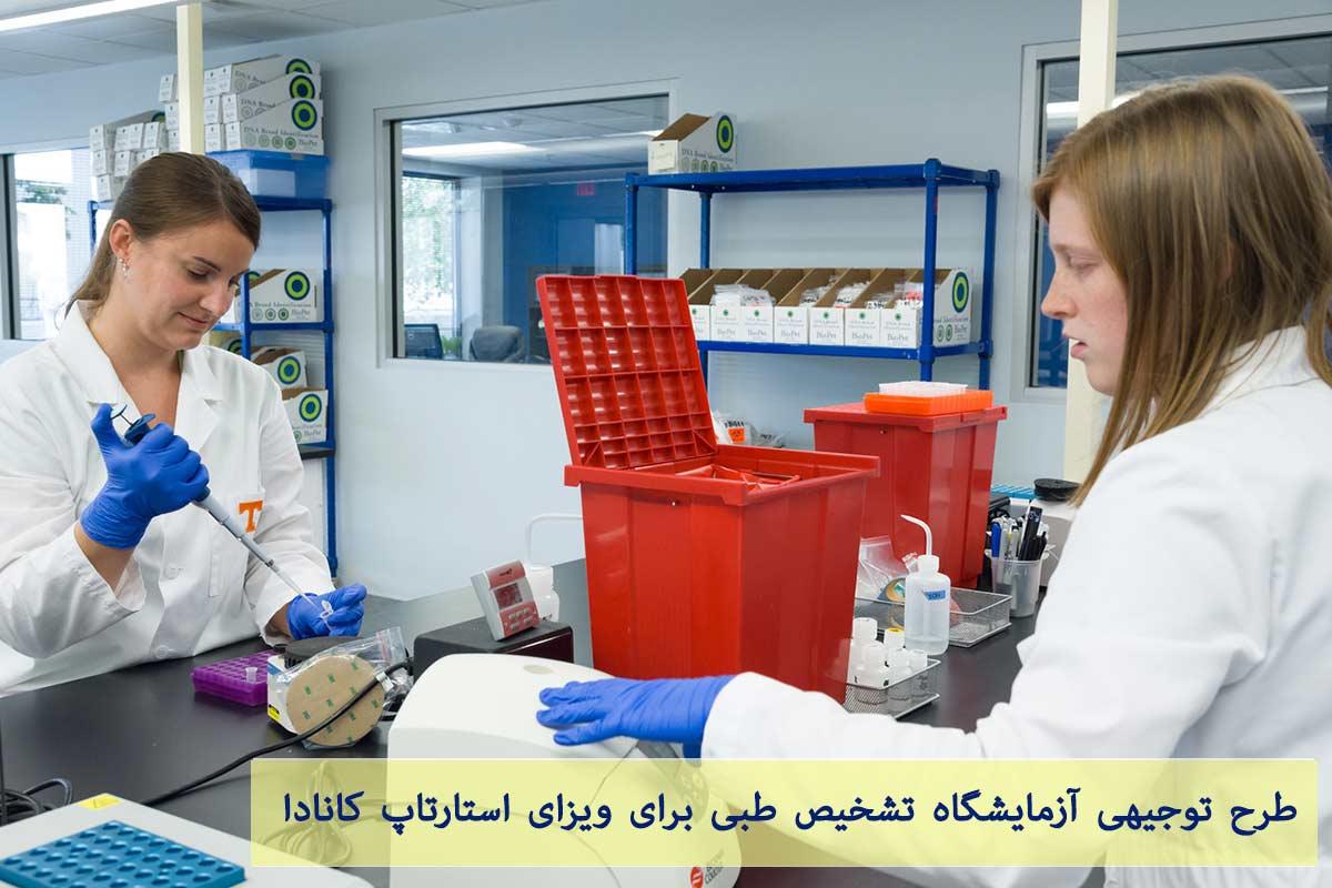 طرح توجیهی آزمایشگاه تشخیص طبی برای ویزای استارتاپ کانادا