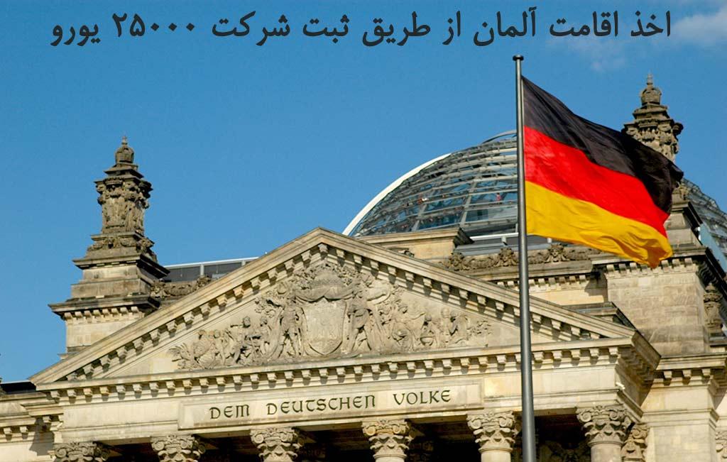 طرح توجیهی ویزای استارت آپ آلمان – اخذ اقامت آلمان از طریق ثبت شرکت 25000 یورو