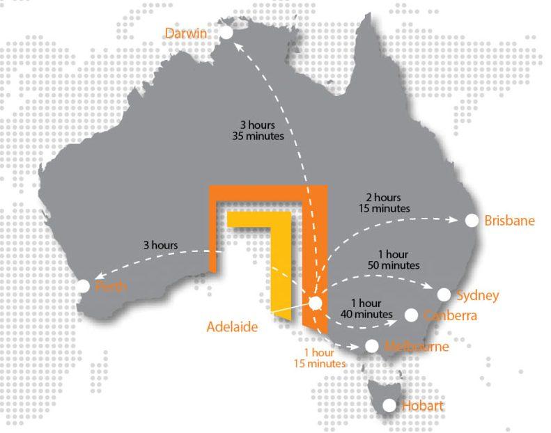 ویزای استارت آپ استرالیا بدون سرمایه اولیه - ویزای کارآفرینی استرالیای جنوبی