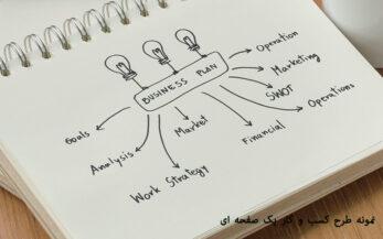 نمونه طرح کسب و کار یک صفحه ای ( بیزینس پلن یک صفحه ای )