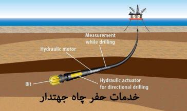 ثبت شرکت خدمات حفر چاه جهتدار نروژ سرمایه گذاری